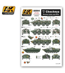 AK-804 CHECHNYA War in Russian Tanks and AFVs