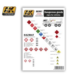 AK-807 DANGEROUS GOODS signs for vehicles - Wet Trancefer