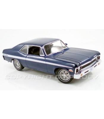 Rally Nova - Blue