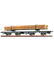H0 Log Cars Hw of the DRG, epoch II