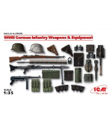 1:35 WWII German Infantry Weapons & Equipment (100% new molds – 2016)
