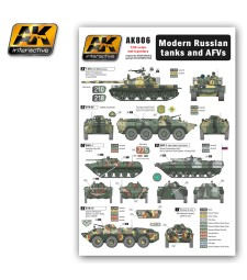 AK806 Modern Russian Tanks and AFVs - Wet Trancefer